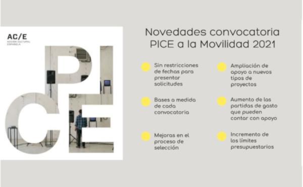 Ayudas PICE a Movilidad - Marzo 2020